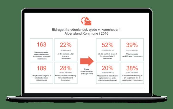 Kommune_Data_Oversigt